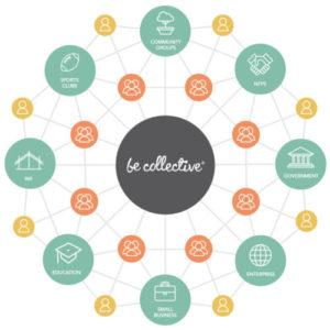 Be Collective Image